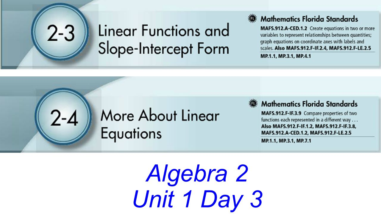 Start up day 3 august 28 th 31 st solve and graph each absolute 3 algebra 2 unit 1 day 3 falaconquin