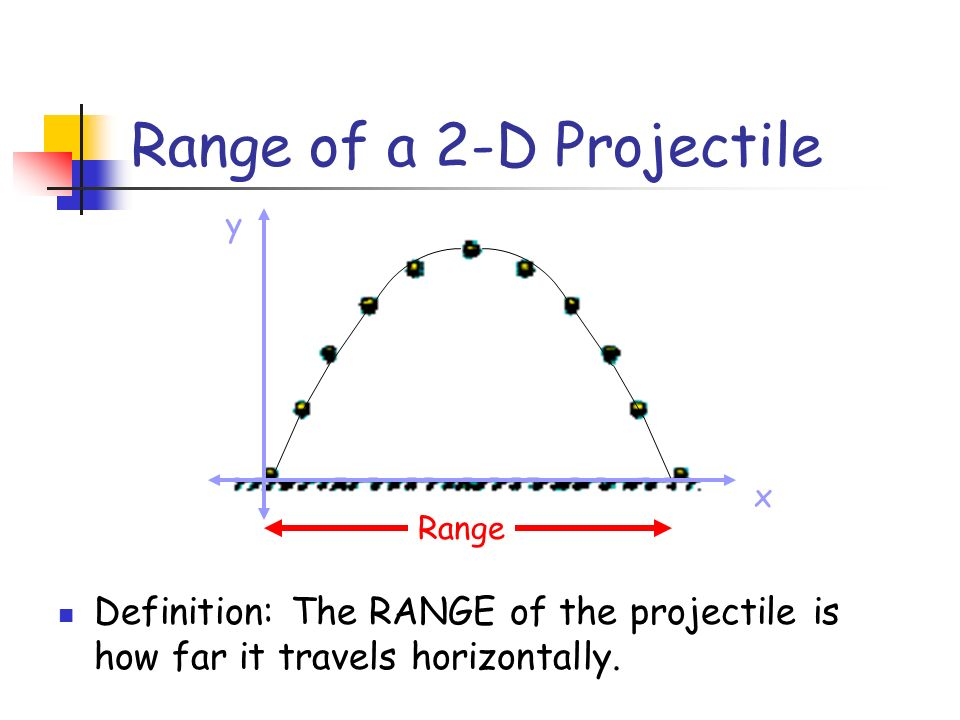 Range of a 2-D Projectile x y Range Definition: The RANGE of the projectile is how far it travels horizontally.