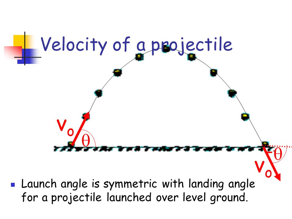  vovo -- vovo Velocity of a projectile Launch angle is symmetric with landing angle for a projectile launched over level ground.