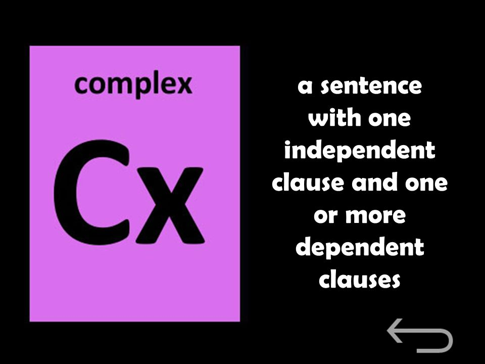 a sentence with one independent clause and one or more dependent clauses