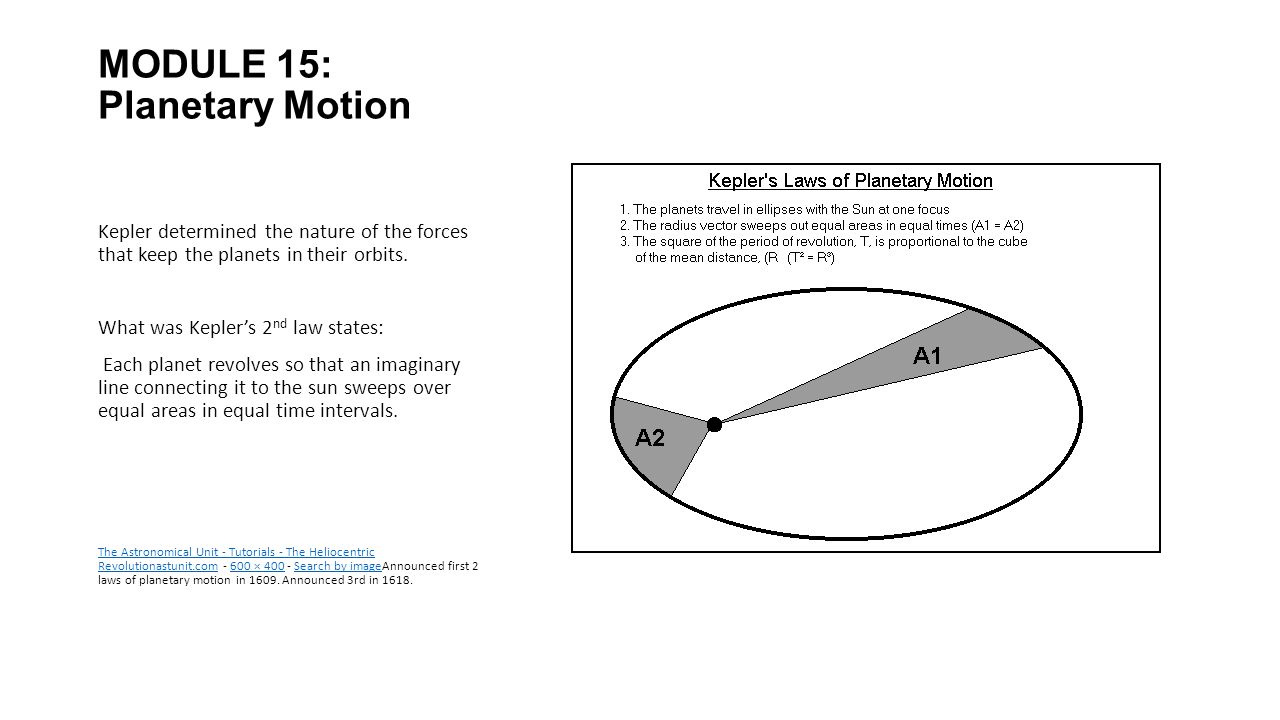 MODULE 15: Planetary Motion Kepler determined the nature of the forces that keep the planets in their orbits.
