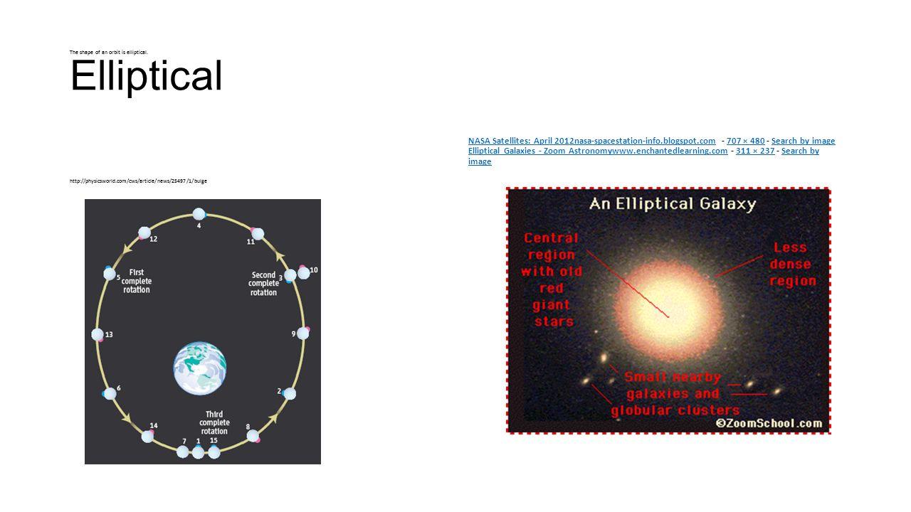Elliptical The shape of an orbit is elliptical.