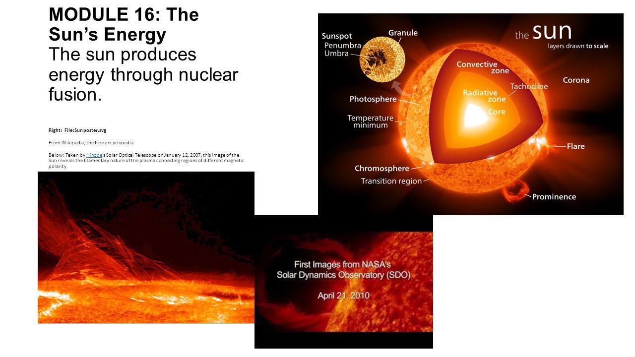 MODULE 16: The Sun's Energy The sun produces energy through nuclear fusion.