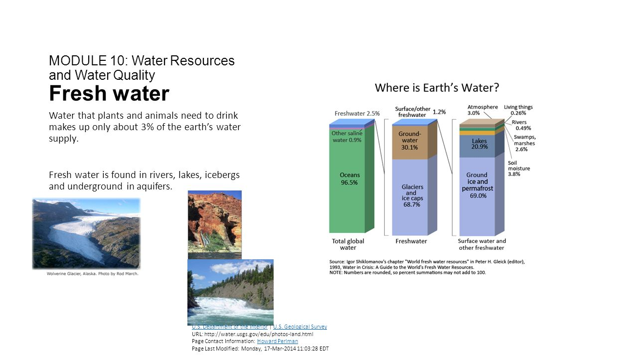 MODULE 10: Water Resources and Water Quality Fresh water Water that plants and animals need to drink makes up only about 3% of the earth's water supply.