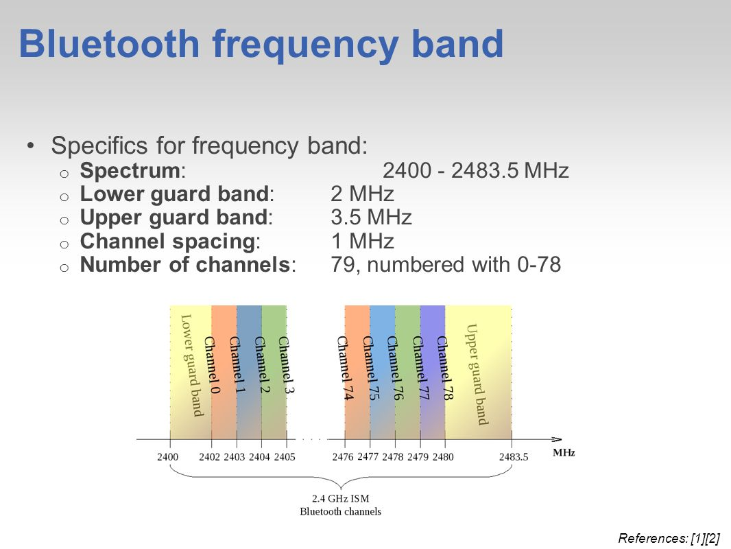 Bluetooth frequency band Specifics for frequency band: o Spectrum: MHz o Lower guard band: 2 MHz o Upper guard band: 3.5 MHz o Channel spacing: 1 MHz o Number of channels: 79, numbered with 0-78 References: [1][2]