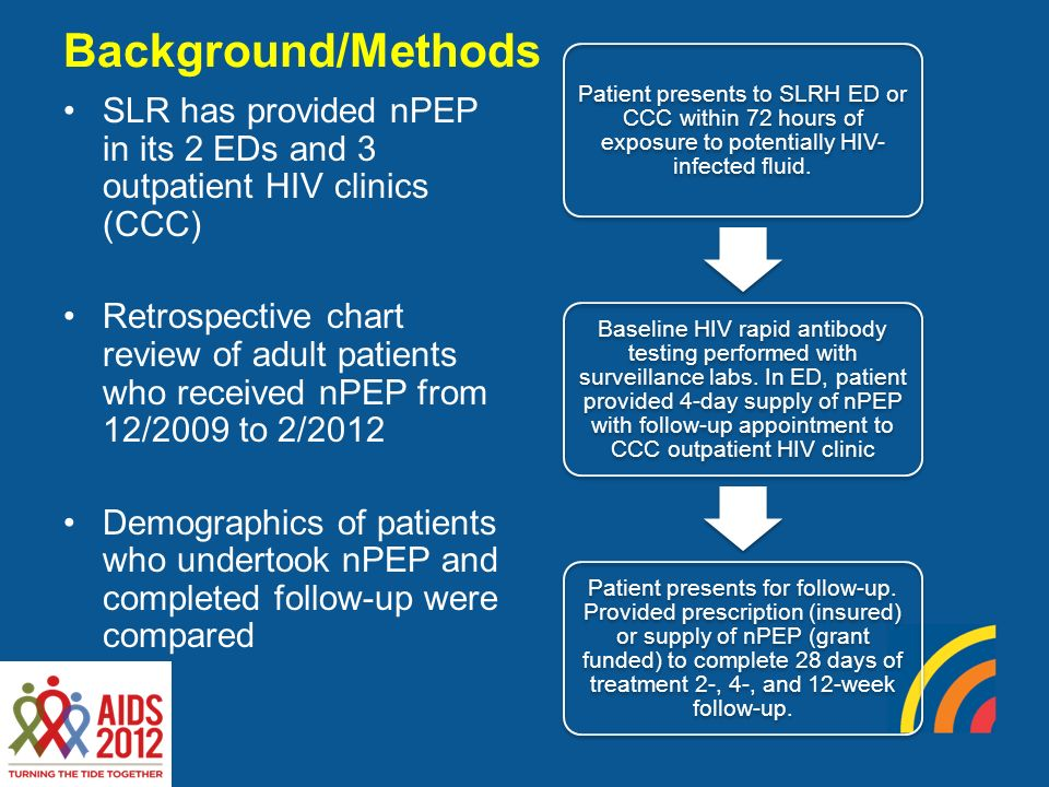 SLR has provided nPEP in its 2 EDs and 3 outpatient HIV clinics (CCC) Retrospective chart review of adult patients who received nPEP from 12/2009 to 2/2012 Demographics of patients who undertook nPEP and completed follow-up were compared Figure 1.