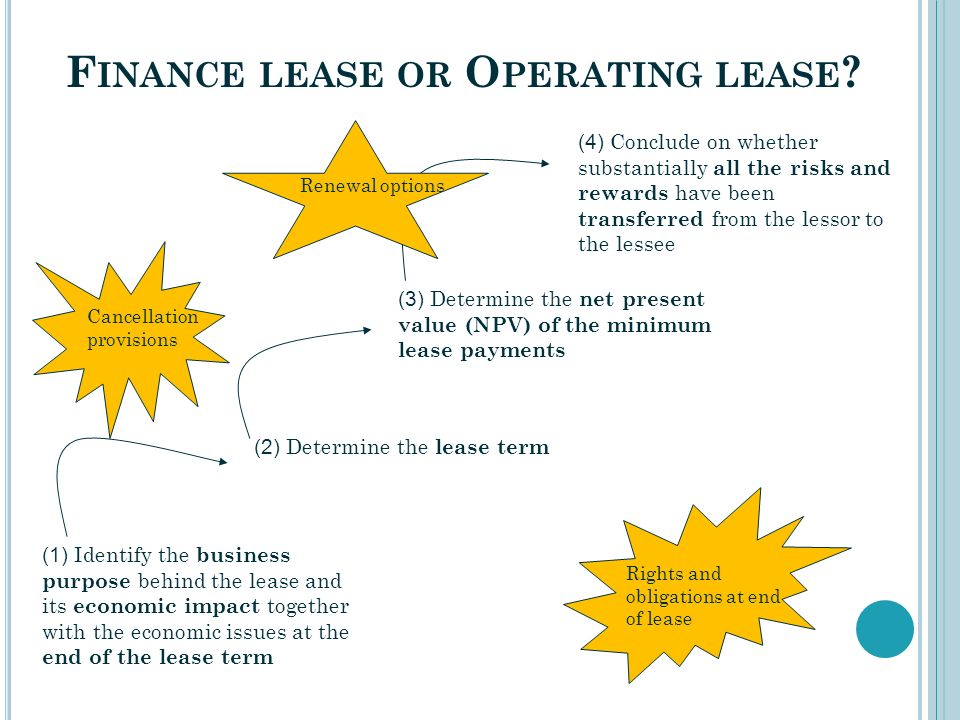 O Rientation Objective Scope Definition Classification Of Leases