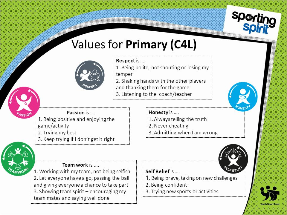 Values for Primary (C4L) Respect is …. 1. Being polite, not shouting or losing my temper 2.