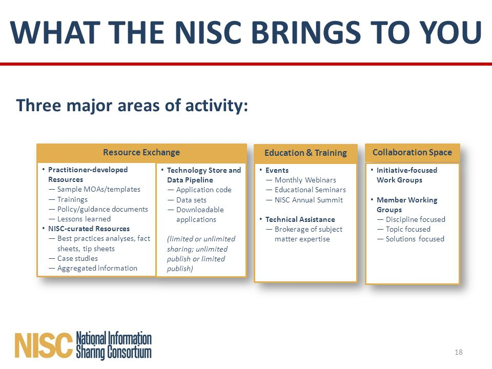 18 Three major areas of activity: WHAT THE NISC BRINGS TO YOU