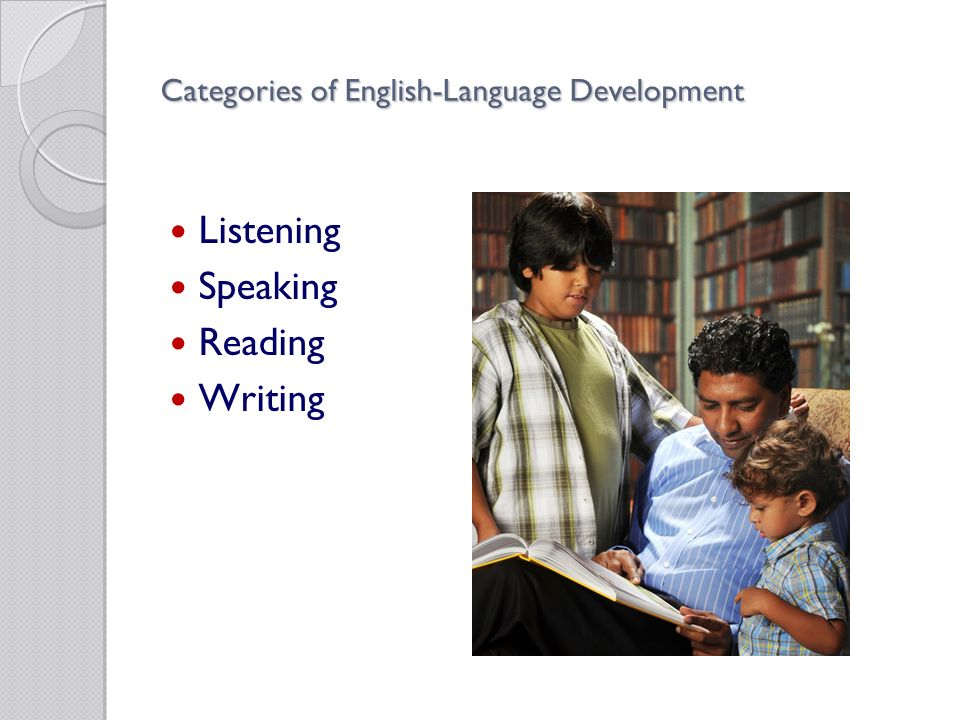 Categories of English-Language Development Listening Speaking Reading Writing