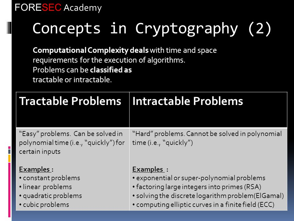 FORESEC Academy Concepts In Cryptography 2 Tractable ProblemsIntractable Problems Easy