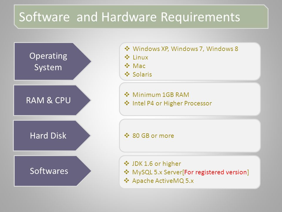 hardware requirements related literature I have a client that wants to run sitecore 9 on-premesis and is looking for hardware requirements sitecore 9 hardware requirements (and their related.