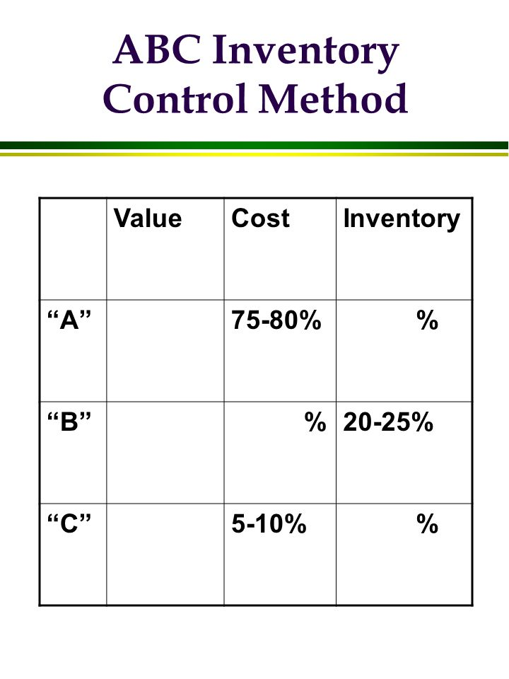 control method Definition of adaptive control method: advertising-expense budgeting method that employs market research to estimate sales volume and profitability levels.
