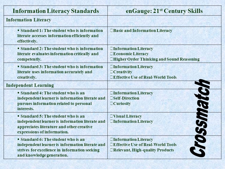 information literacy standardsengauge 21 st century skills information literacy standard 1 the student - Sound Computer Skills