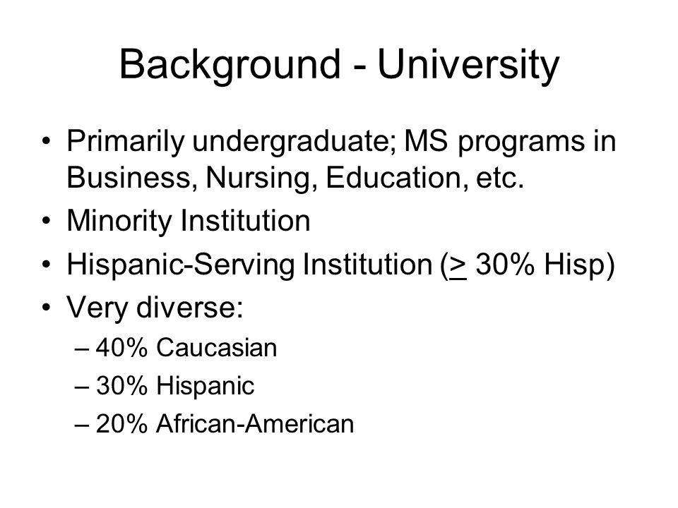 Background - University Primarily undergraduate; MS programs in Business, Nursing, Education, etc.