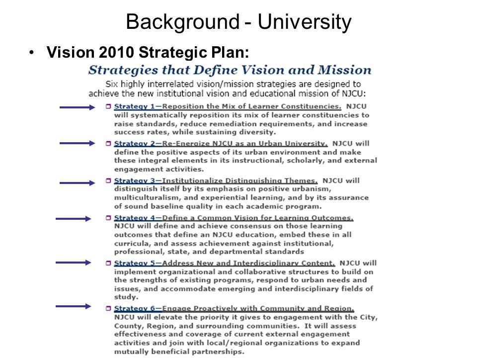 Background - University Vision 2010 Strategic Plan: