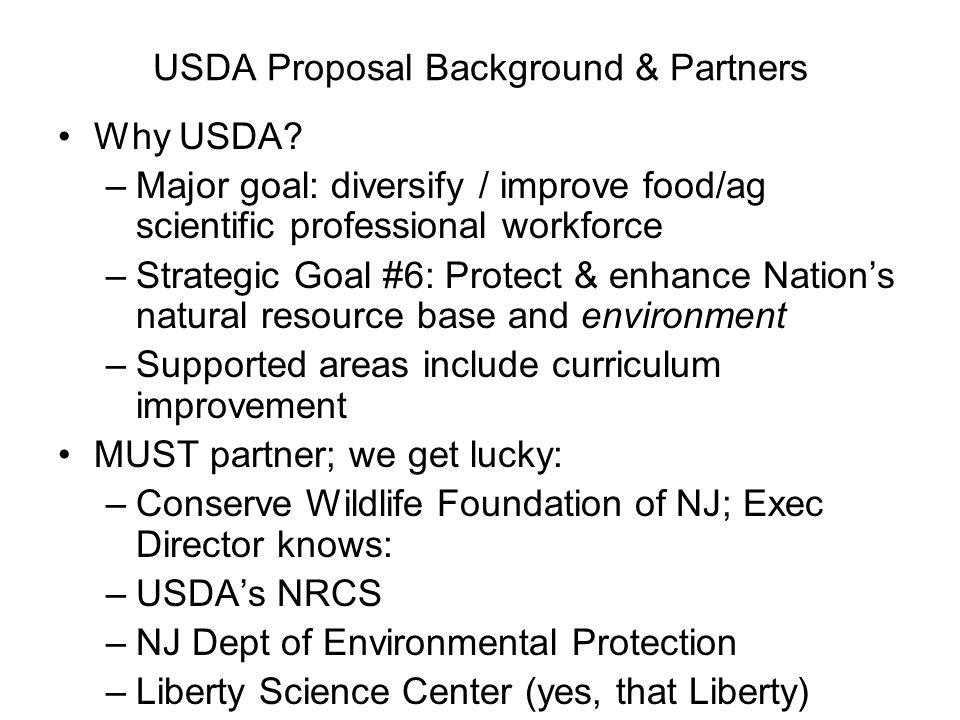 USDA Proposal Background & Partners Why USDA.