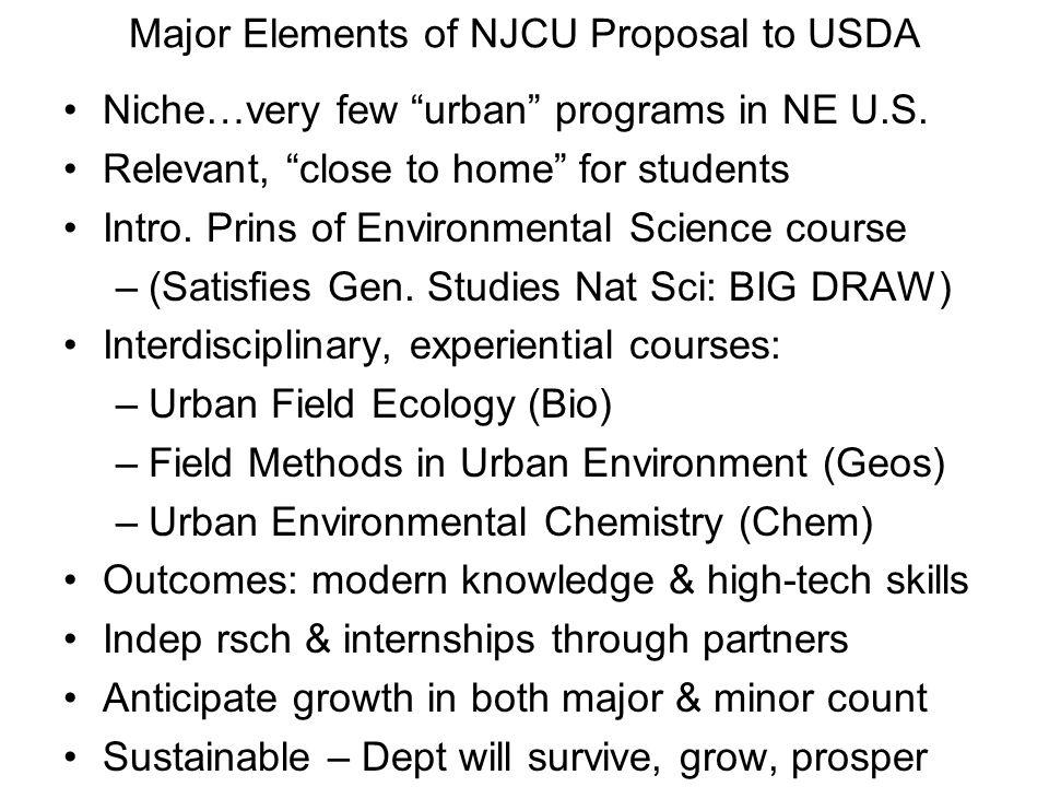 Major Elements of NJCU Proposal to USDA Niche…very few urban programs in NE U.S.