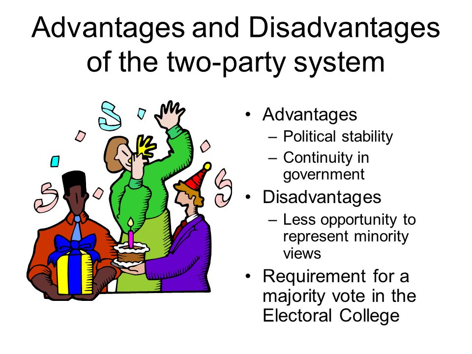 Differences between parties Stated in a party's platform and reflected in campaigning