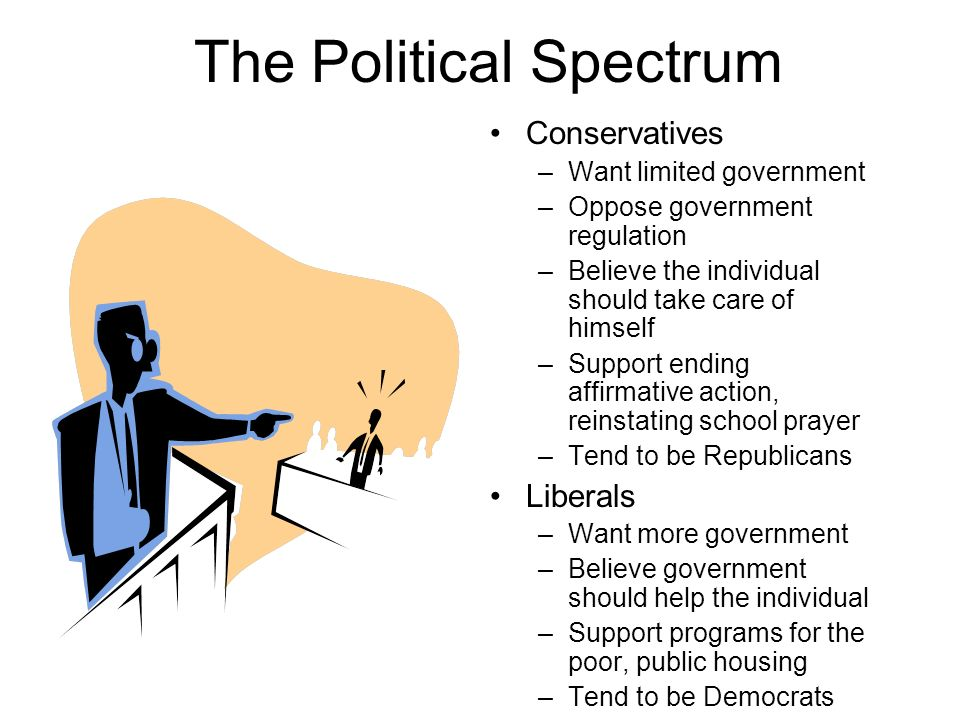 The Political Spectrum Reactionaries –Very conservative –Want to return to traditional policies Radicals –Very liberal –Want sweeping changes in government policies