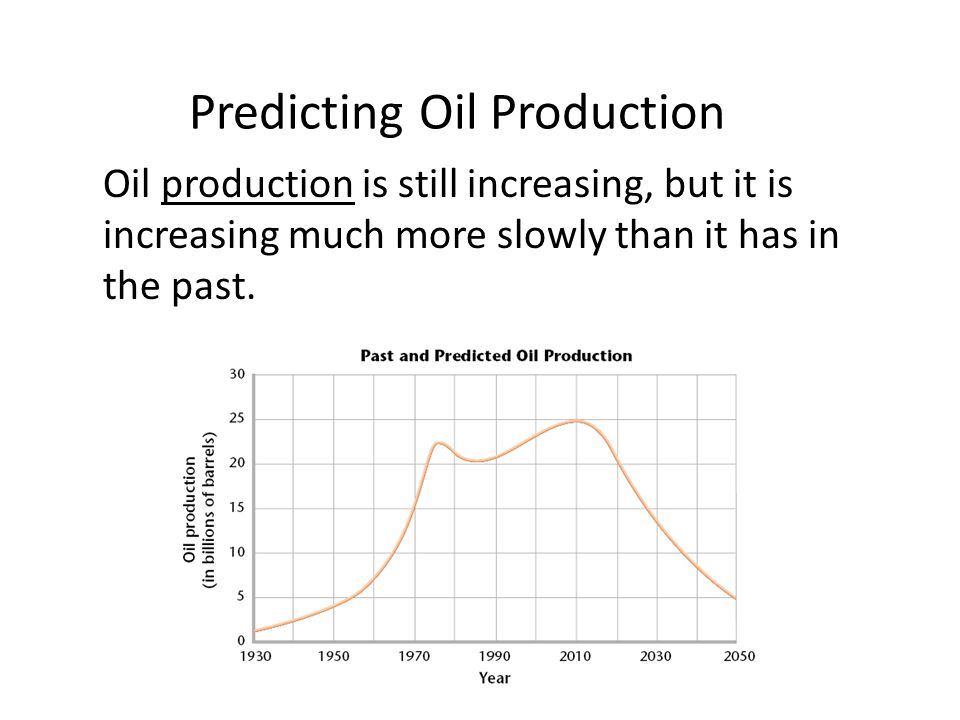 Predicting Oil Production Oil production is still increasing, but it is increasing much more slowly than it has in the past.