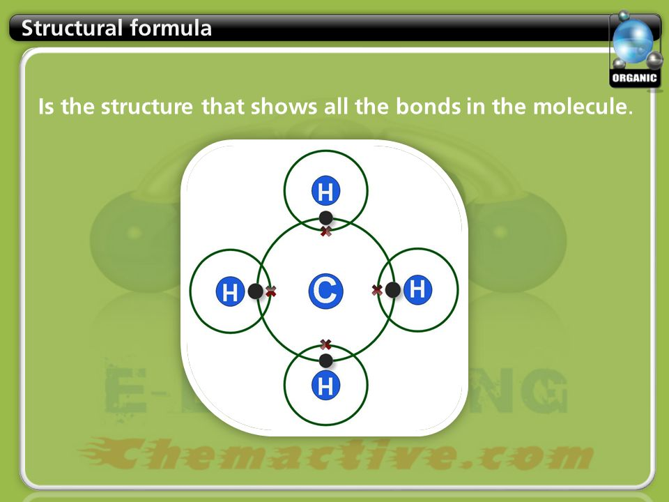 Structural formula Is the structure that shows all the bonds in the molecule.
