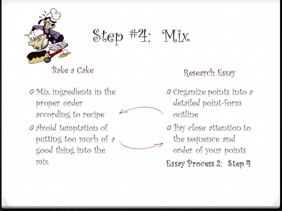 how to bake a cake or write a research essay how many times have  6 step