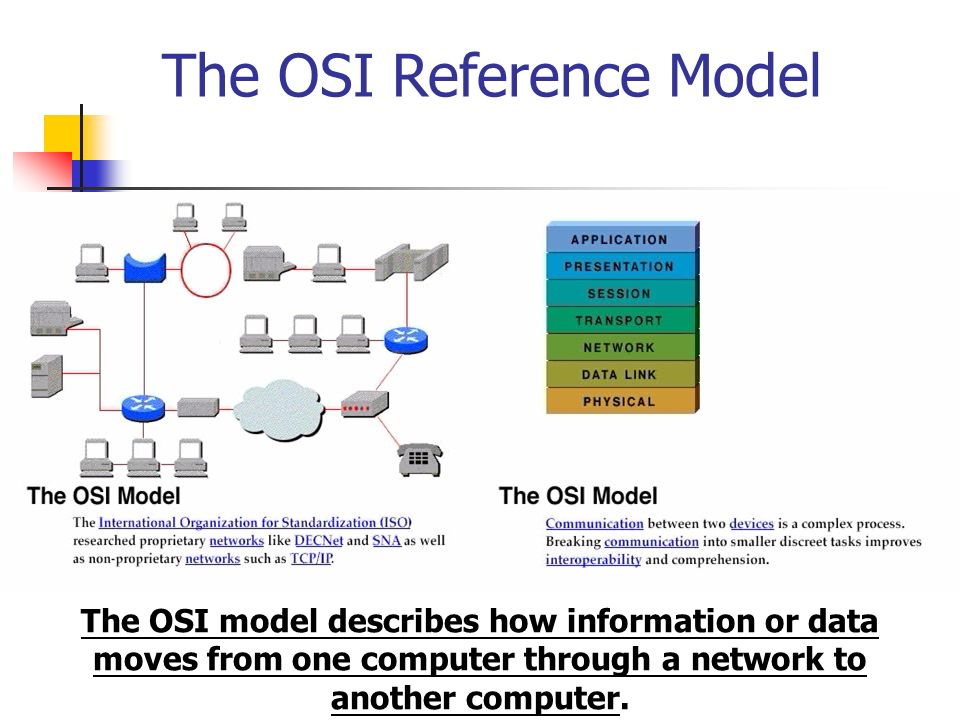 The osi reference model chapter 2 international organization for 3 the osi reference model the osi model describes how information or data moves from one computer through a network to another computer ccuart Choice Image