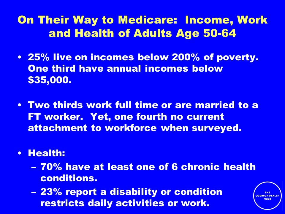 On Their Way to Medicare: Income, Work and Health of Adults Age 50-