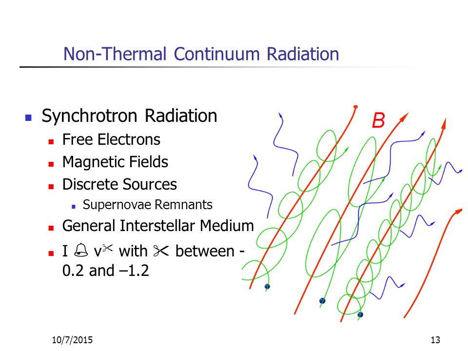 10/7/201513 Non-Thermal Continuum Radiation Synchrotron Radiation Free Electrons Magnetic Fields Discrete Sources Supernovae Remnants General Interstellar Medium I  ν  with  between - 0.2 and –1.2