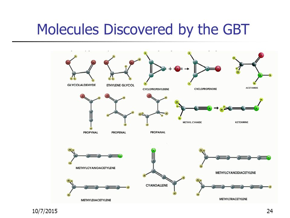 10/7/201524 Molecules Discovered by the GBT