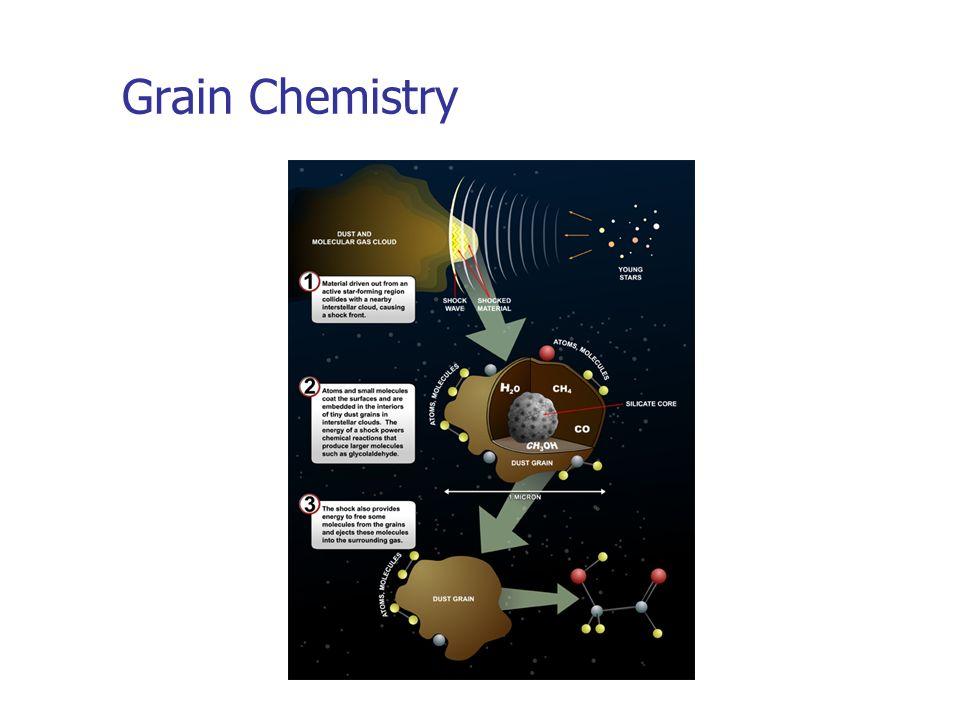 Grain Chemistry
