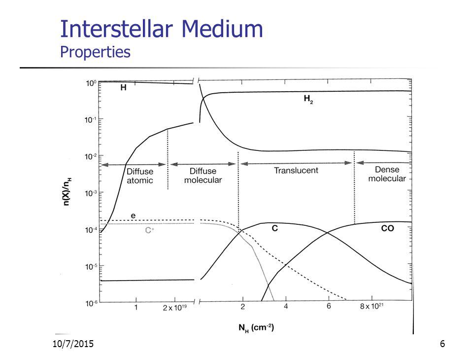 10/7/20156 Interstellar Medium Properties
