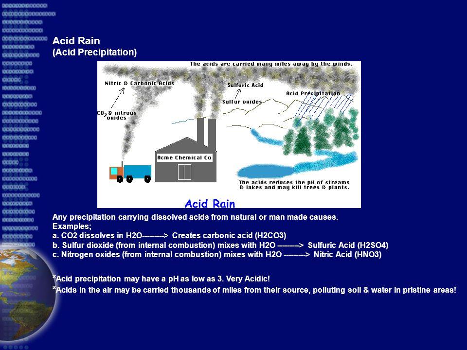 THE ACID RAIN Environmental Engineer Group. INTRODUCTION. - ppt ...