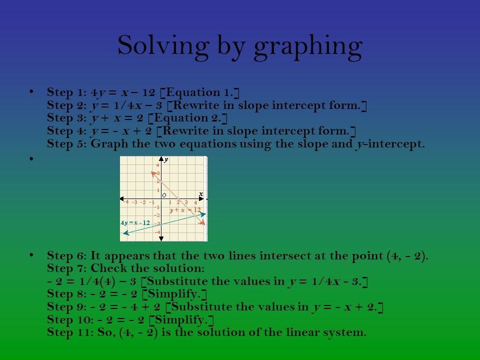 System Of Equations And Inequalities By Cory Hunter Ppt Download
