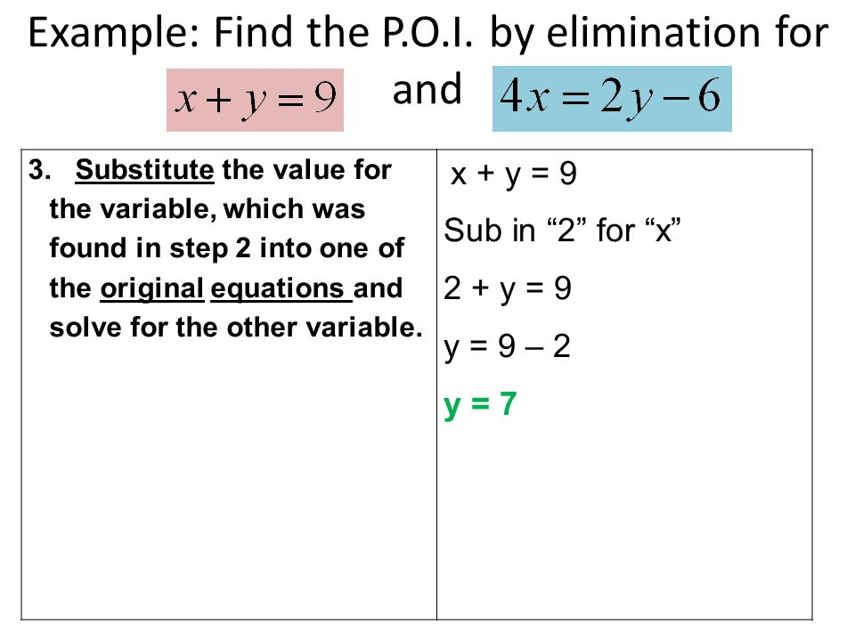 Example: Find the P.O.I. by elimination for and 3.