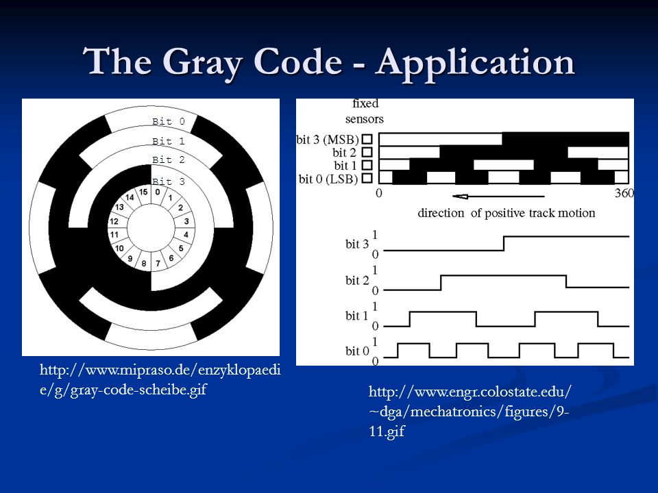 The Gray Code - Application http://www.mipraso.de/enzyklopaedi e/g/gray-code-scheibe.gif http://www.engr.colostate.edu/ ~dga/mechatronics/figures/9- 1