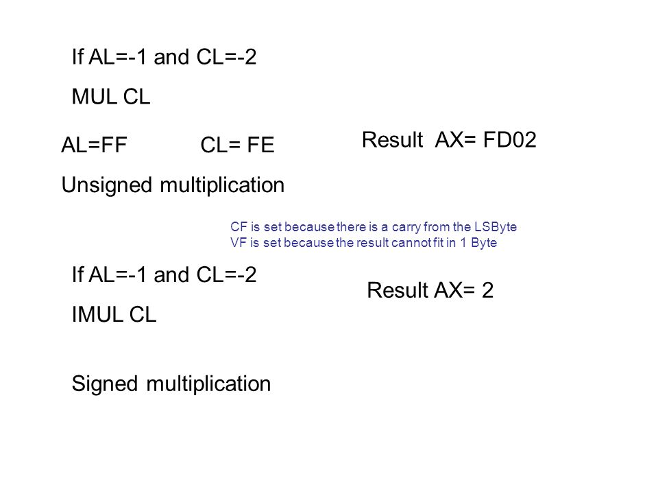 If AL=-1 and CL=-2 MUL CL If AL=-1 and CL=-2 IMUL CL AL=FF CL= FE Unsigned multiplication Result AX= FD02 Result AX= 2 Signed multiplication CF is set because there is a carry from the LSByte VF is set because the result cannot fit in 1 Byte