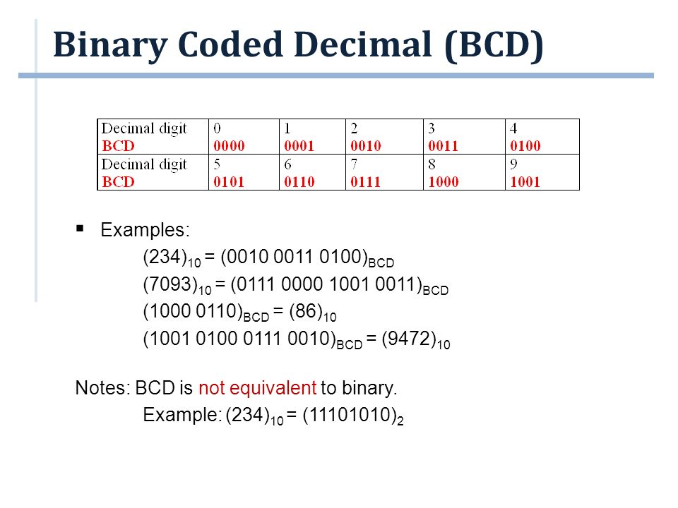 Outline  Binary Coded Decimal (BCD)  Gray Code  Binary-to-Gray Conversion  Gray-to-Binary Conversion  Other Decimal Codes  Self-Complementing Codes  Alphanumeric Codes  Error Detection Codes