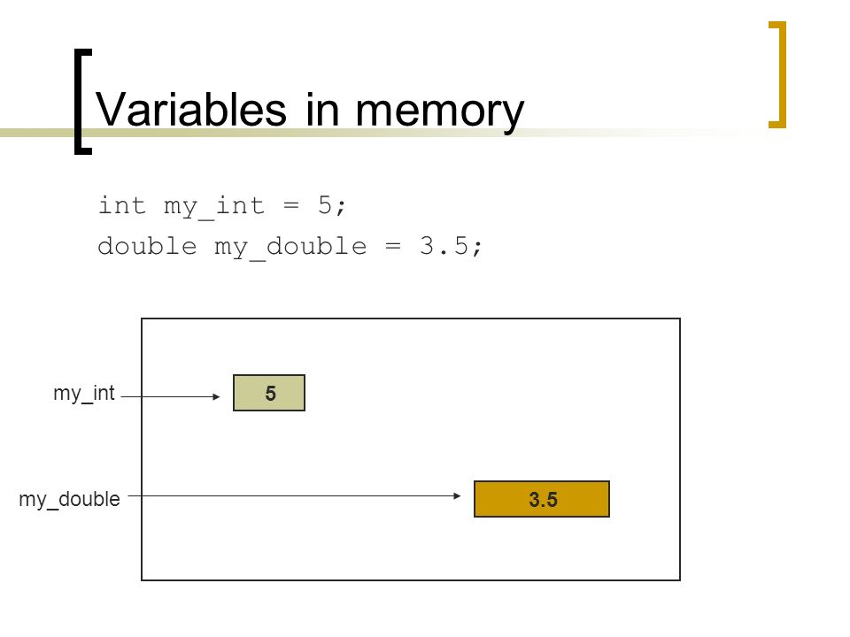 Variables in memory 5 int my_int = 5; double my_double = 3.5; 3.5 my_int my_double