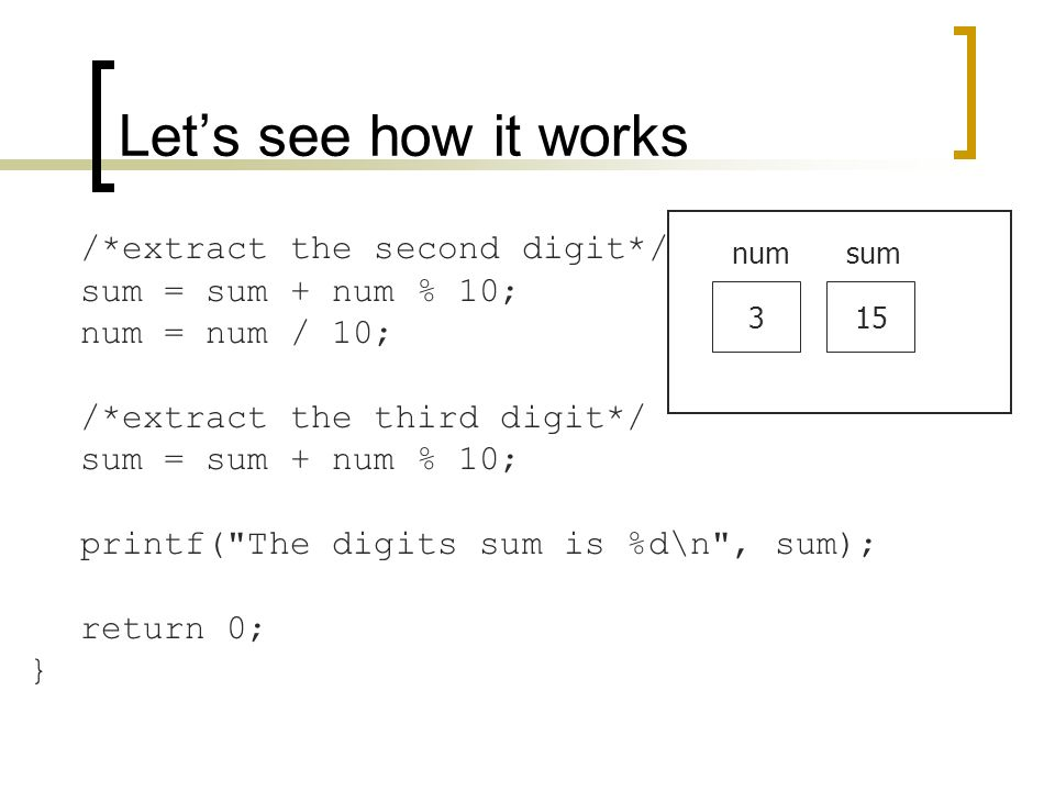Let's see how it works /*extract the second digit*/ sum = sum + num % 10; num = num / 10; /*extract the third digit*/ sum = sum + num % 10; printf( The digits sum is %d\n , sum); return 0; } 3 numsum 15