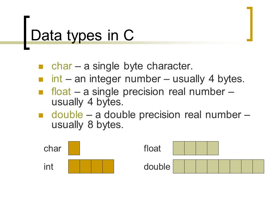 Data types in C char – a single byte character. int – an integer number – usually 4 bytes.