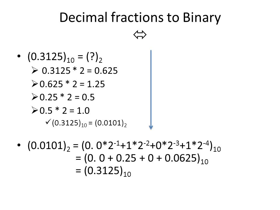 Decimal fractions to Binary  (0.3125) 10 = (?) 2  0.3125 * 2 = 0.625  0.625 * 2 = 1.25  0.25 * 2 = 0.5  0.5 * 2 = 1.0 (0.3125) 10 = (0.0101) 2 (0