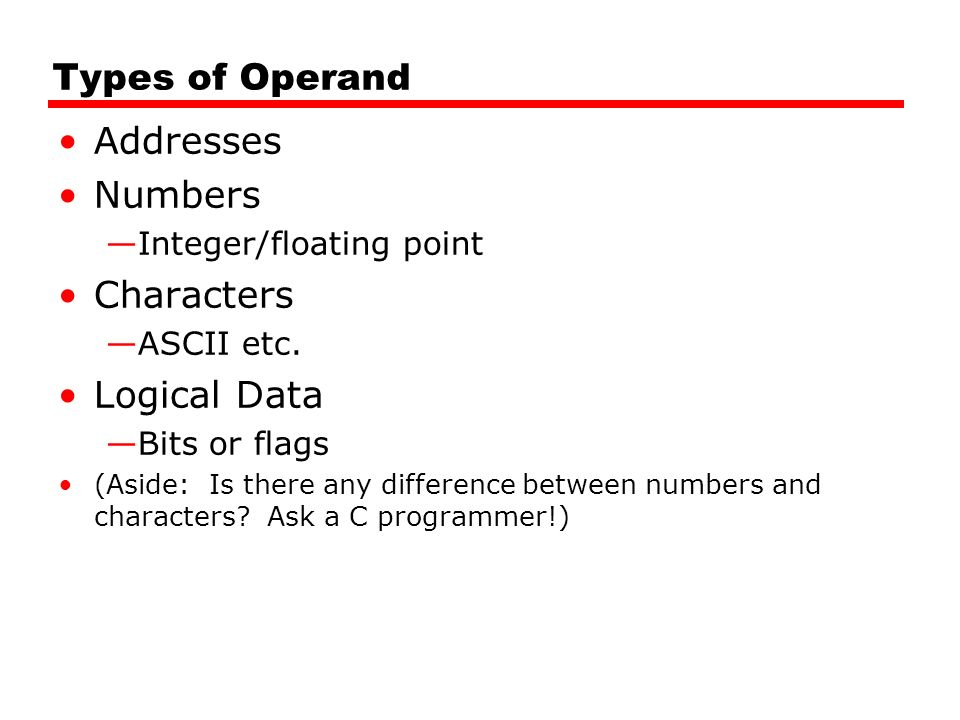 Types of Operand Addresses Numbers —Integer/floating point Characters —ASCII etc.
