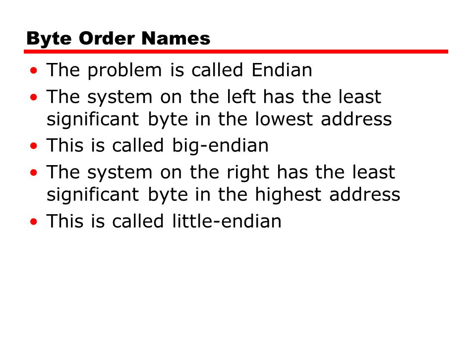Byte Order Names The problem is called Endian The system on the left has the least significant byte in the lowest address This is called big-endian The system on the right has the least significant byte in the highest address This is called little-endian