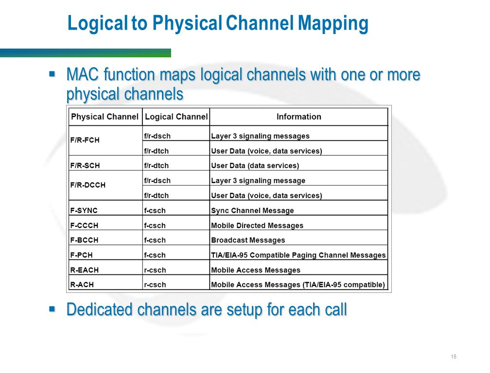 15 Logical to Physical Channel Mapping  MAC function maps logical channels with one or more physical channels  Dedicated channels are setup for each call