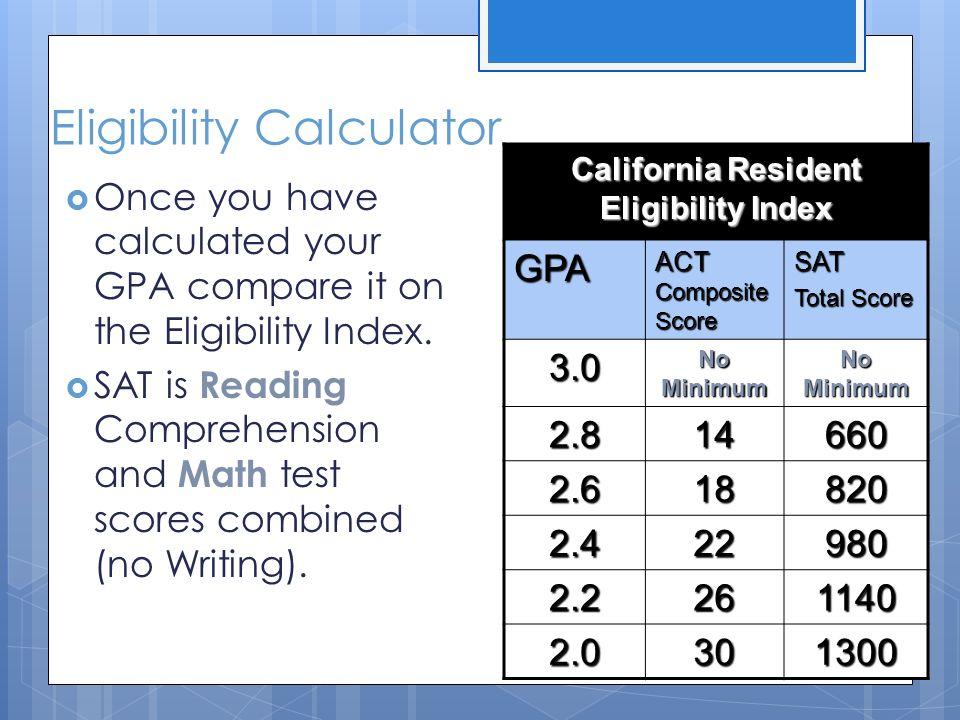 csu fee waiver eligibility chart