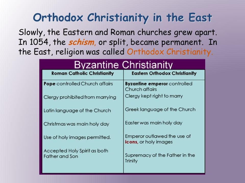Orthodox Christianity in the East Slowly, the Eastern and Roman churches grew apart.