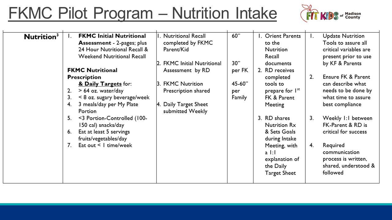 FKMC Pilot Program – Nutrition Intake