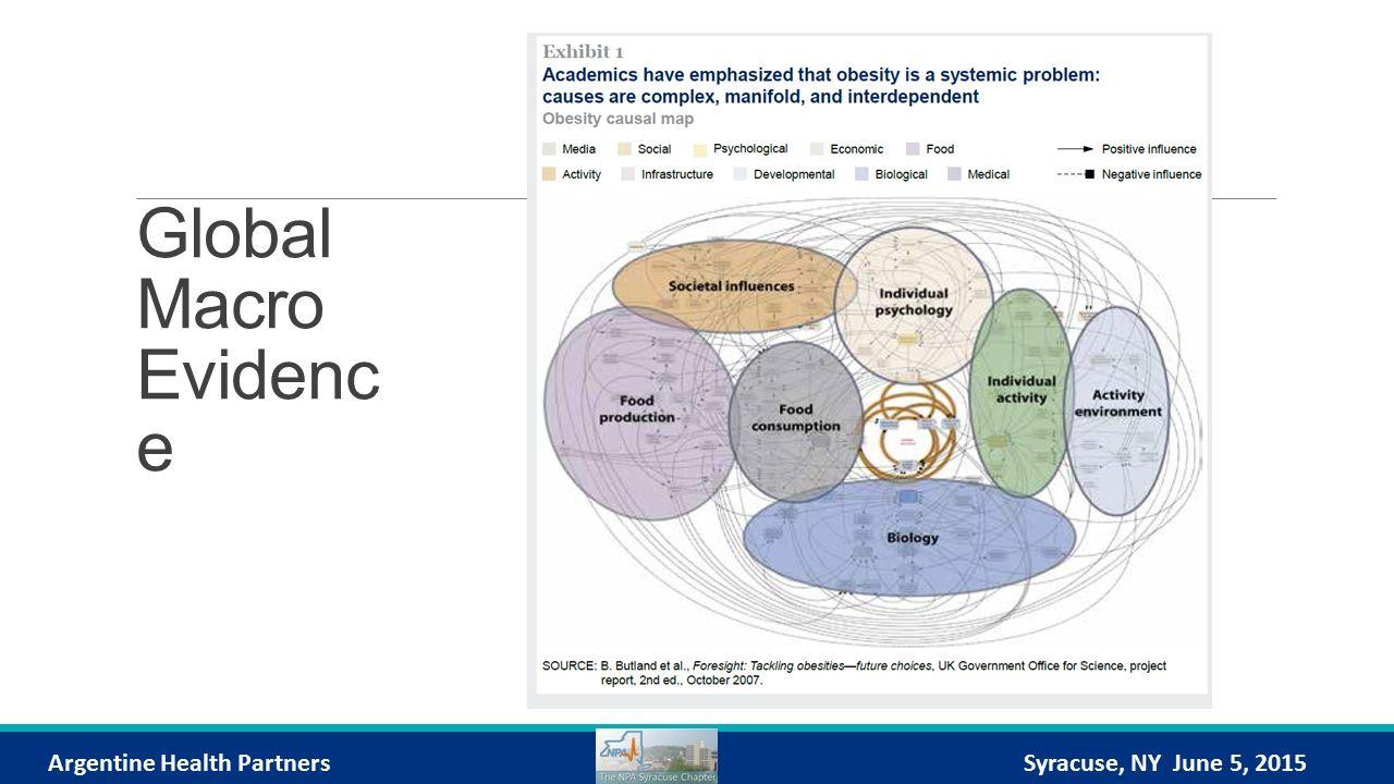 Global Macro Evidenc e Argentine Health PartnersSyracuse, NY June 5, 2015